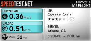 My slow Comcast internet