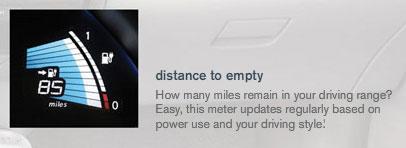 Nissan Leaf Range Meter